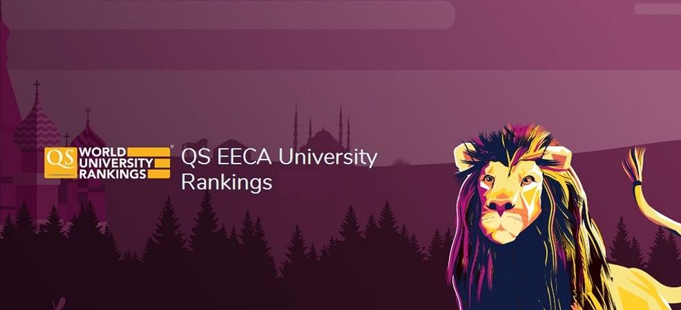 Universitetimizin daha bir uğuru : AzMİU ölkəmizin texniki universitetləri arasında dünya reytinqinə daxil olan yeganə universitetdir